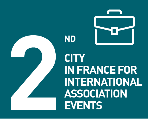 Second city in France for international association events