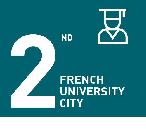 Second french university city